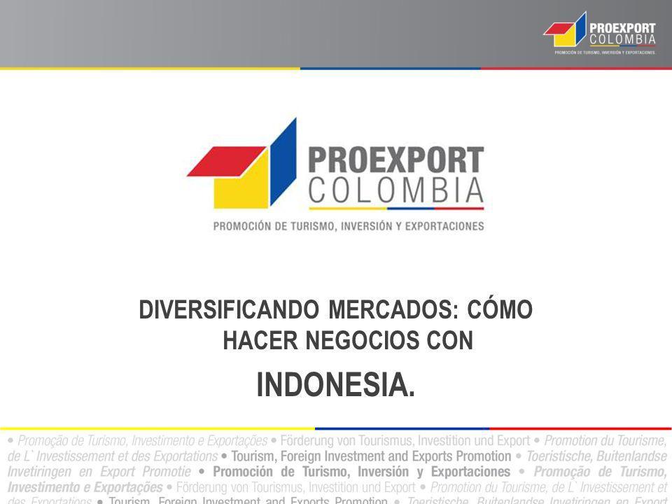 DIVERSIFICANDO MERCADOS: CÓMO HACER NEGOCIOS CON INDONESIA.