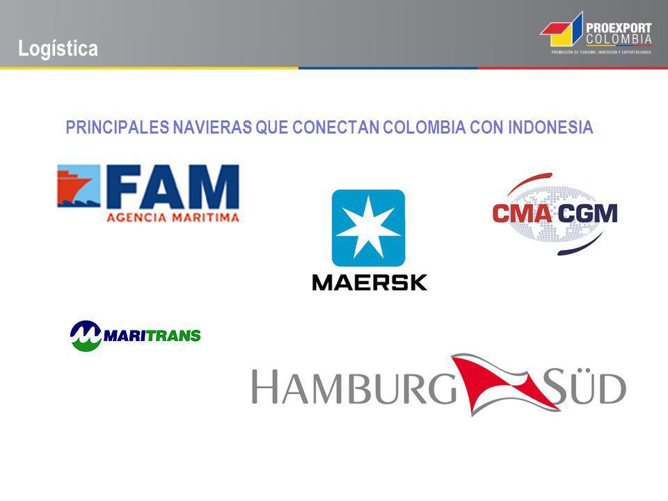 PRINCIPALES NAVIERAS QUE CONECTAN COLOMBIA CON INDONESIA Logística