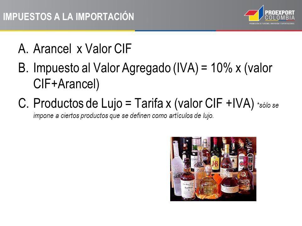 IMPUESTOS A LA IMPORTACIÓN A.Arancel x Valor CIF B.Impuesto al Valor Agregado (IVA) = 10% x (valor CIF+Arancel) C.Productos de Lujo = Tarifa x (valor