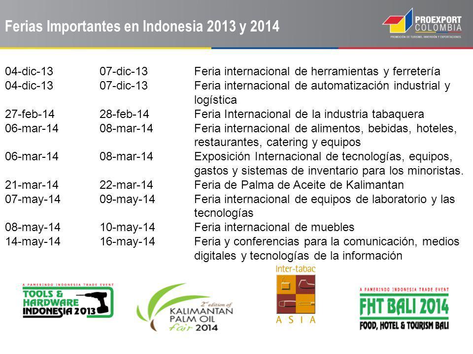 Ferias Importantes en Indonesia 2013 y 2014 04-dic-1307-dic-13Feria internacional de herramientas y ferretería 04-dic-1307-dic-13Feria internacional d