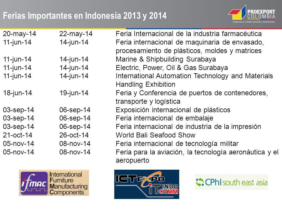Ferias Importantes en Indonesia 2013 y 2014 20-may-1422-may-14Feria Internacional de la industria farmacéutica 11-jun-1414-jun-14Feria internacional d