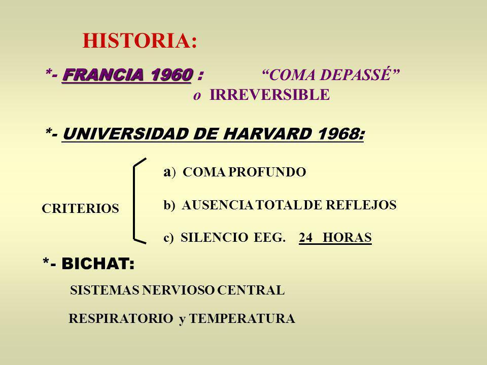 a ) COMA PROFUNDO b) AUSENCIA TOTAL DE REFLEJOS c) SILENCIO EEG. 24 HORAS CRITERIOS FRANCIA 1960 *- FRANCIA 1960 : COMA DEPASSÉ o IRREVERSIBLE HISTORI