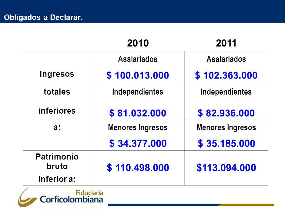 Obligados a Declarar. 20102011 Asalariados Ingresos $ 100.013.000$ 102.363.000 totales Independientes inferiores $ 81.032.000$ 82.936.000 a: Menores I