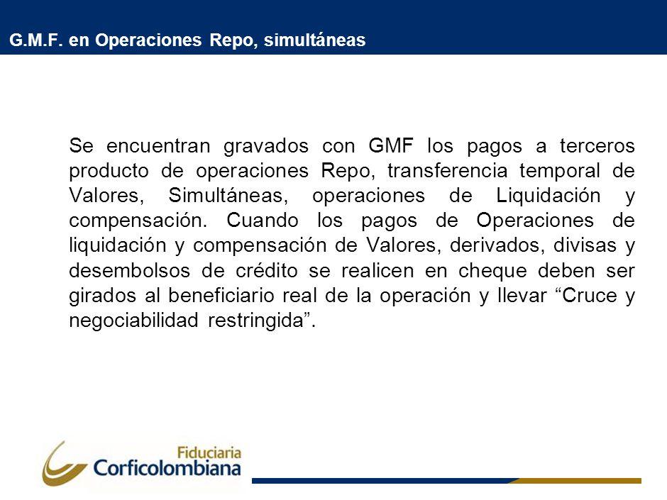 Se encuentran gravados con GMF los pagos a terceros producto de operaciones Repo, transferencia temporal de Valores, Simultáneas, operaciones de Liquidación y compensación.