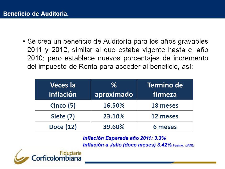 Beneficio de Auditoría. Se crea un beneficio de Auditoría para los años gravables 2011 y 2012, similar al que estaba vigente hasta el año 2010; pero e