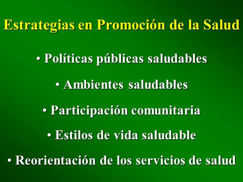 Estrategias en Promoción de la Salud Políticas públicas saludables Políticas públicas saludables Ambientes saludables Ambientes saludables Participaci