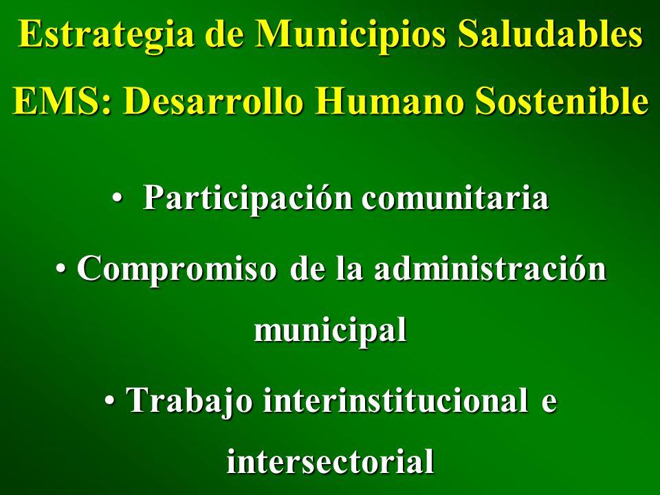 Estrategia de Municipios Saludables EMS: Desarrollo Humano Sostenible Participación comunitaria Participación comunitaria Compromiso de la administrac