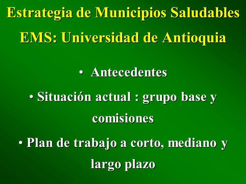 Estrategia de Municipios Saludables EMS: Universidad de Antioquia Antecedentes Antecedentes Situación actual : grupo base y comisiones Situación actua