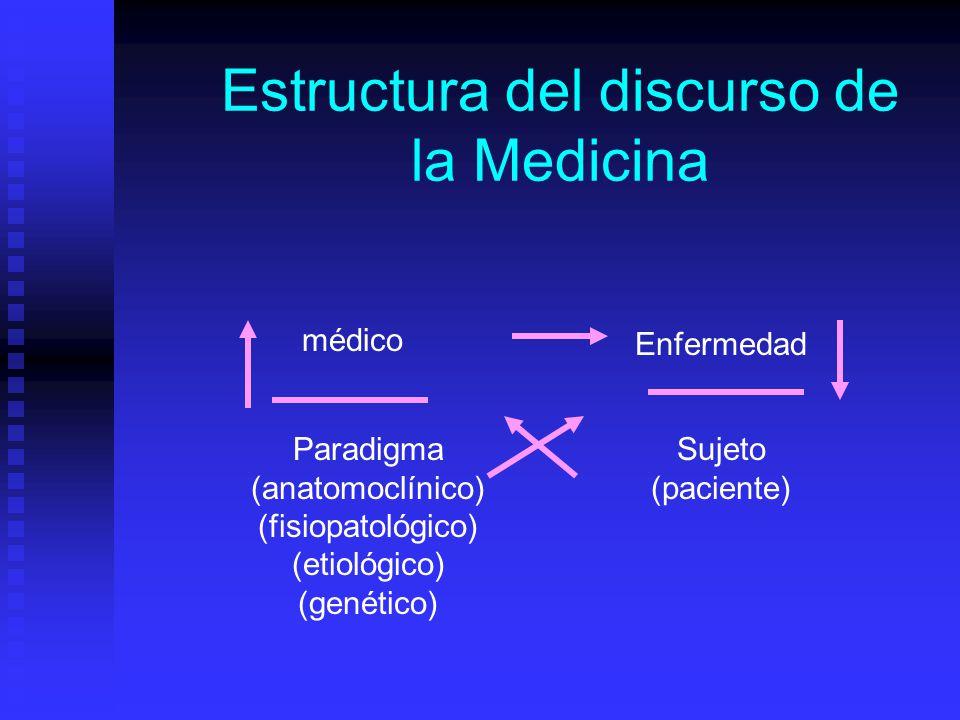 Estructura del discurso de la Medicina médico Enfermedad Paradigma (anatomoclínico) (fisiopatológico) (etiológico) (genético) Sujeto (paciente)