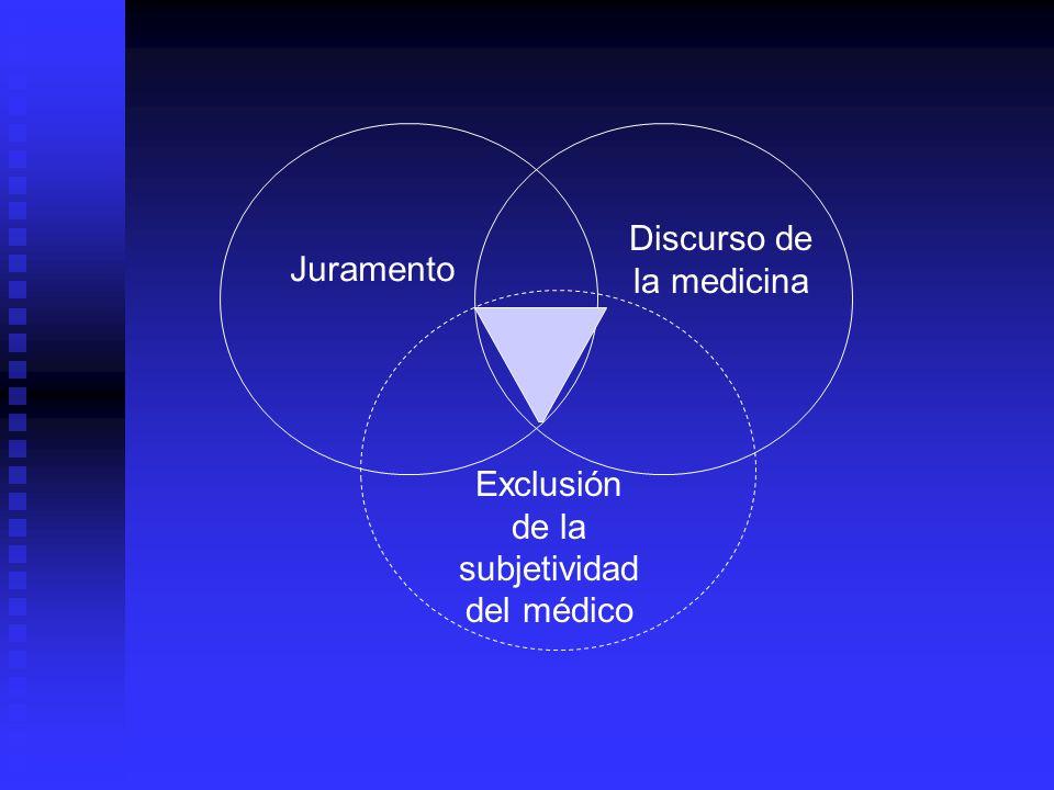 Juramento Discurso de la medicina Exclusión de la subjetividad del médico