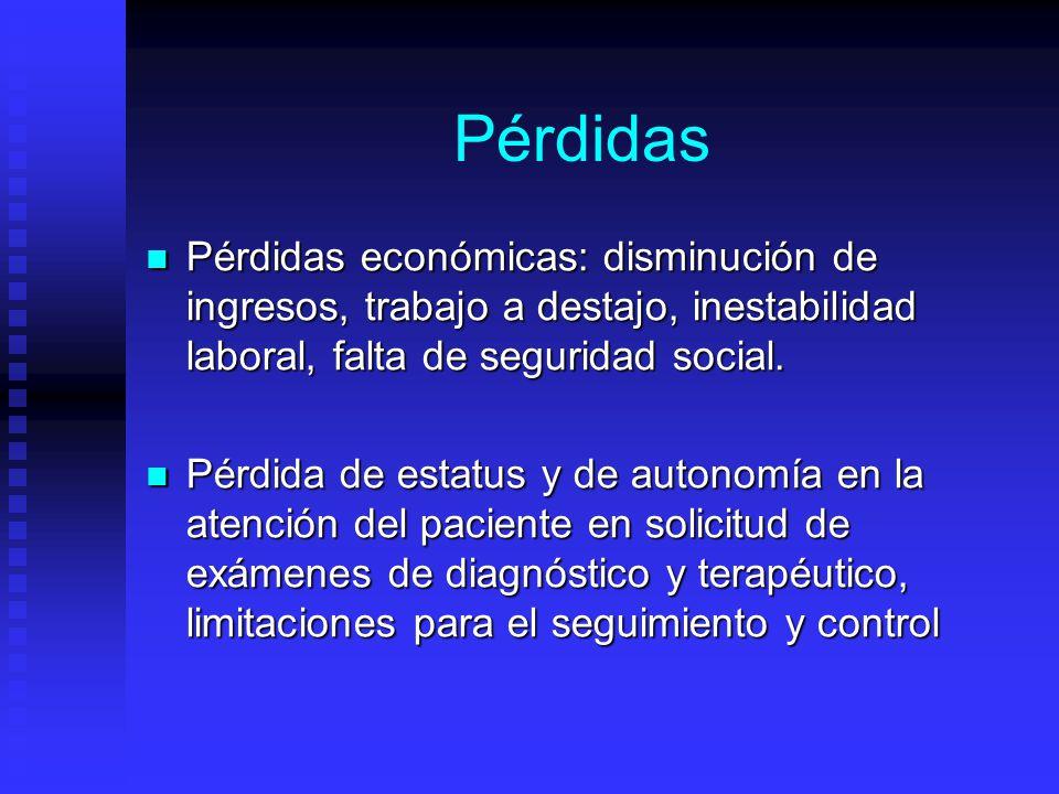 Pérdidas Pérdidas económicas: disminución de ingresos, trabajo a destajo, inestabilidad laboral, falta de seguridad social.