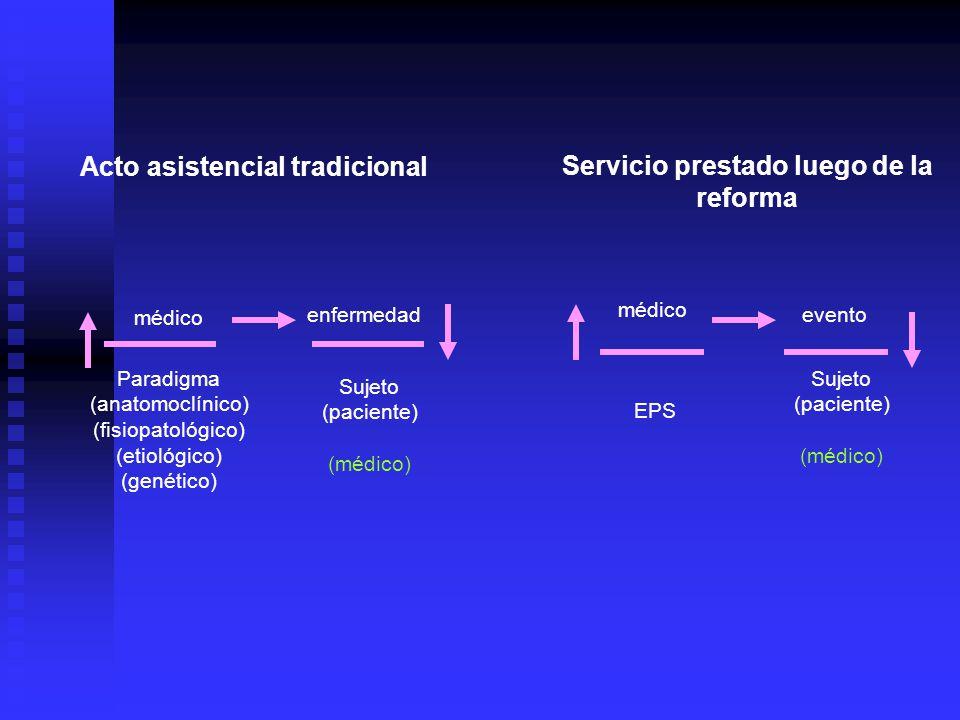 médico enfermedad Paradigma (anatomoclínico) (fisiopatológico) (etiológico) (genético) Sujeto (paciente) (médico) médico evento EPS Sujeto (paciente) (médico) Acto asistencial tradicional Servicio prestado luego de la reforma