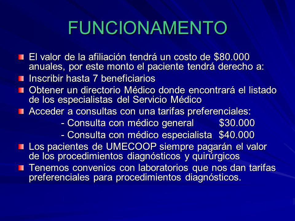 FUNCIONAMENTO El valor de la afiliación tendrá un costo de $80.000 anuales, por este monto el paciente tendrá derecho a: Inscribir hasta 7 beneficiari