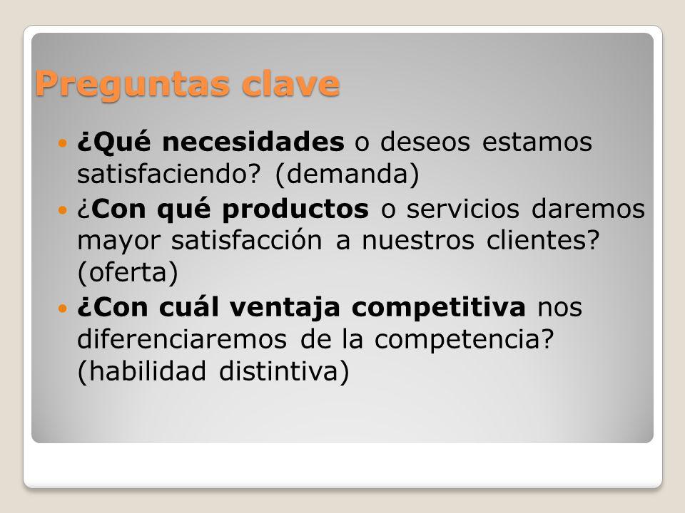 Preguntas clave ¿Qué necesidades o deseos estamos satisfaciendo? (demanda) ¿Con qué productos o servicios daremos mayor satisfacción a nuestros client