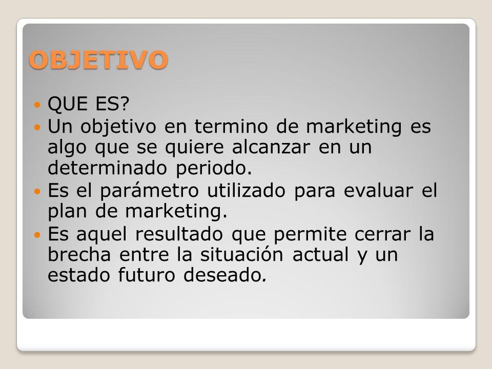 OBJETIVO QUE ES? Un objetivo en termino de marketing es algo que se quiere alcanzar en un determinado periodo. Es el parámetro utilizado para evaluar