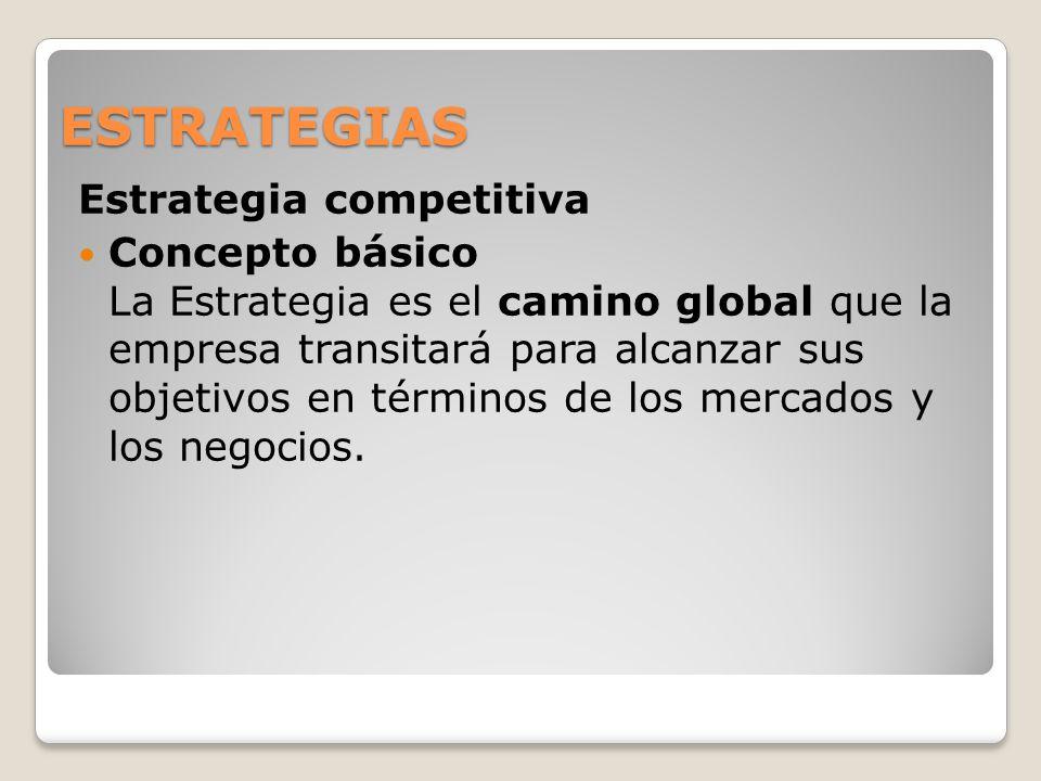 ESTRATEGIAS Estrategia competitiva Concepto básico La Estrategia es el camino global que la empresa transitará para alcanzar sus objetivos en términos