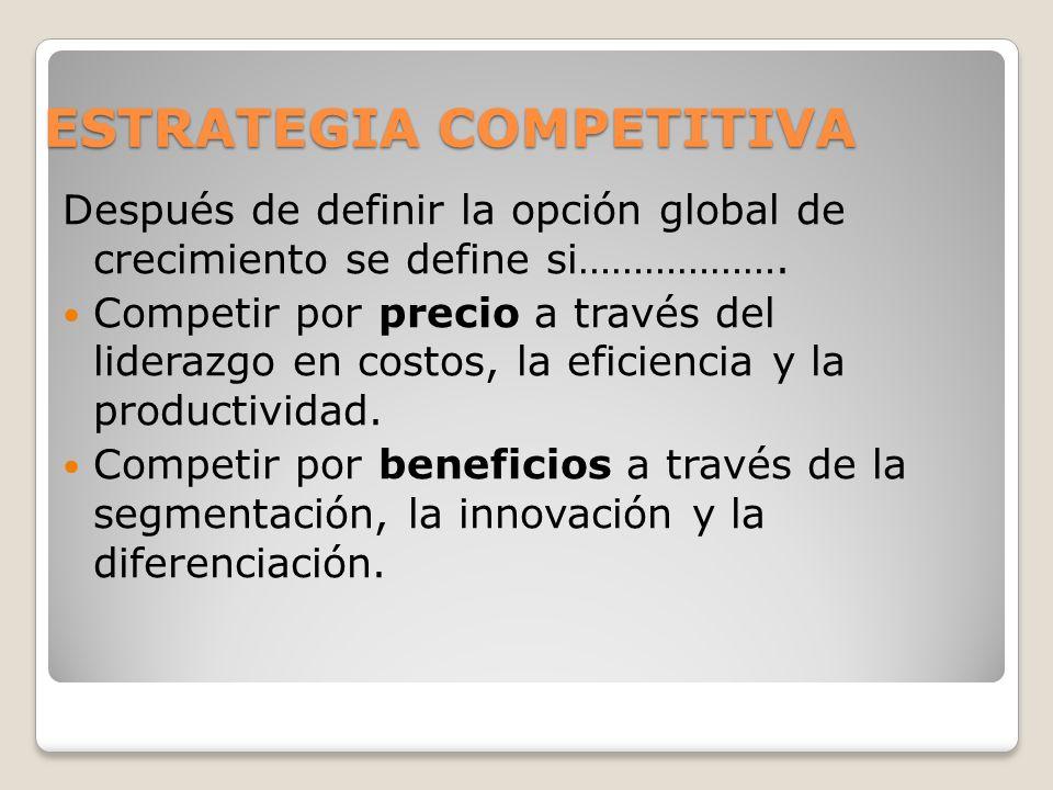 ESTRATEGIA COMPETITIVA Después de definir la opción global de crecimiento se define si………………. Competir por precio a través del liderazgo en costos, la