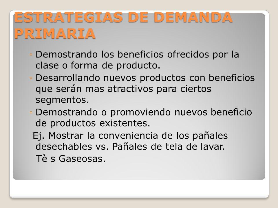 ESTRATEGIAS DE DEMANDA PRIMARIA Demostrando los beneficios ofrecidos por la clase o forma de producto. Desarrollando nuevos productos con beneficios q