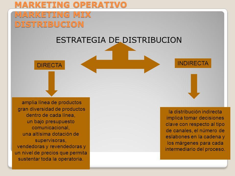 MARKETING OPERATIVO MARKETING MIX DISTRIBUCION ESTRATEGIA DE DISTRIBUCION amplia línea de productos gran diversidad de productos dentro de cada línea,