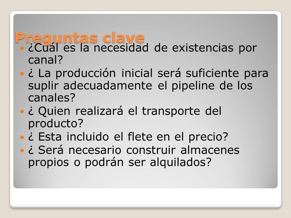 Preguntas clave ¿Cuál es la necesidad de existencias por canal? ¿ La producción inicial será suficiente para suplir adecuadamente el pipeline de los c