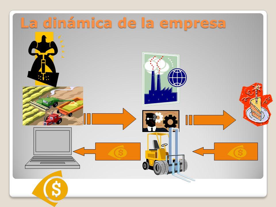 MARKETING MIX Las variables del marketing mix constituyen una figura holística e interdependiente en la que cada variable impacta sobre las demás y es, a la vez, impactada por ellas.