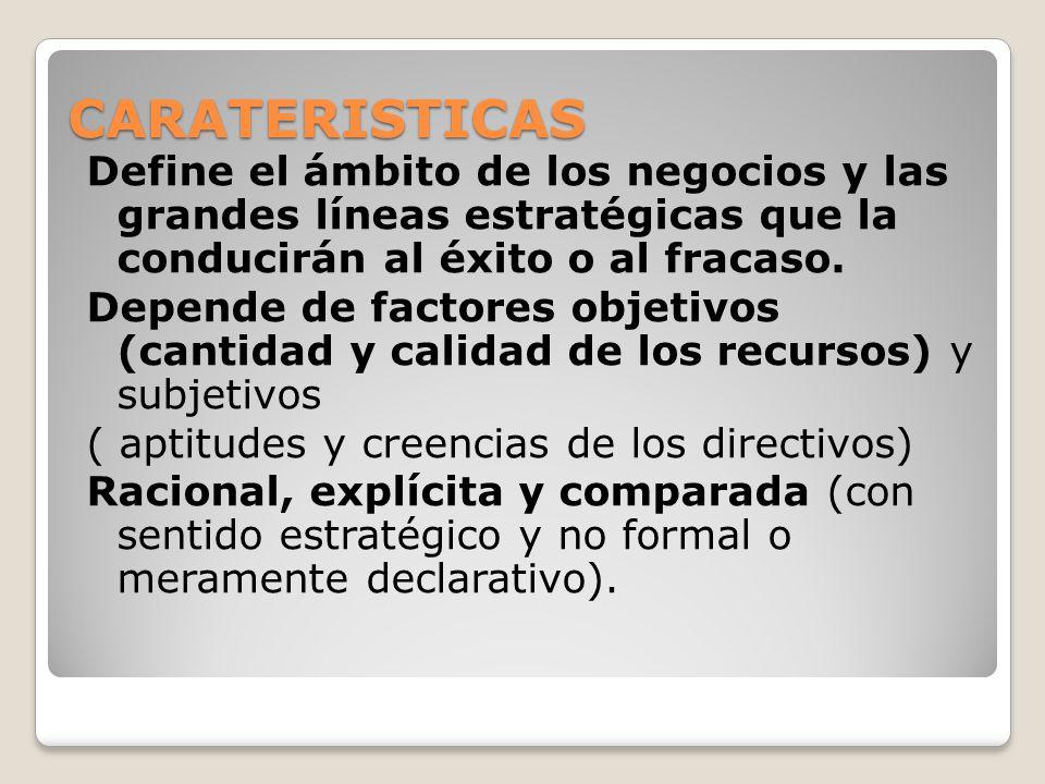 CARATERISTICAS Define el ámbito de los negocios y las grandes líneas estratégicas que la conducirán al éxito o al fracaso. Depende de factores objetiv