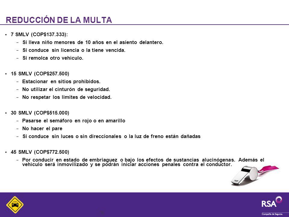 16 REDUCCIÓN DE LA MULTA 7 SMLV (COP$137.333): Si lleva niño menores de 10 años en el asiento delantero. Si conduce sin licencia o la tiene vencida. S