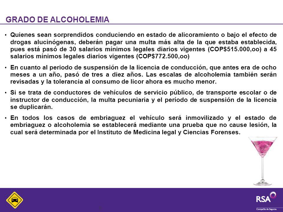 9 GRADO DE ALCOHOLEMIA Quienes sean sorprendidos conduciendo en estado de alicoramiento o bajo el efecto de drogas alucinógenas, deberán pagar una mul