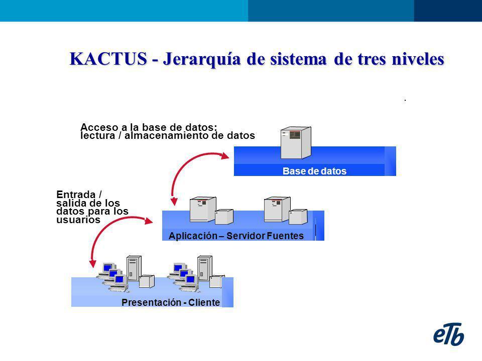 KACTUS - Jerarquía de sistema de tres niveles Presentación - Cliente Aplicación – Servidor Fuentes Base de datos Entrada / salida de los datos para lo