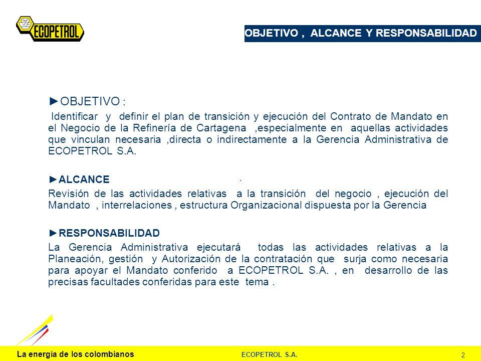 La energía de los colombianos ECOPETROL S.A. 2 OBJETIVO, ALCANCE Y RESPONSABILIDAD OBJETIVO : Identificar y definir el plan de transición y ejecución