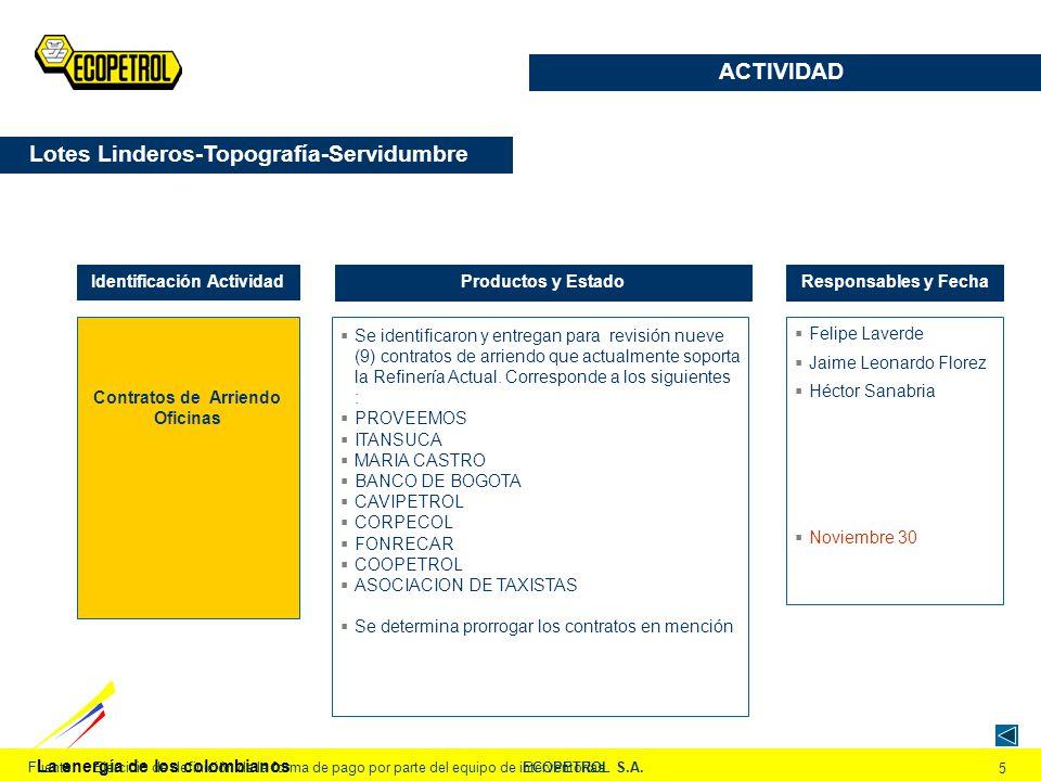 La energía de los colombianos ECOPETROL S.A. 5 Fuente:Ejercicio de definición de la forma de pago por parte del equipo de interventorías Contratos de