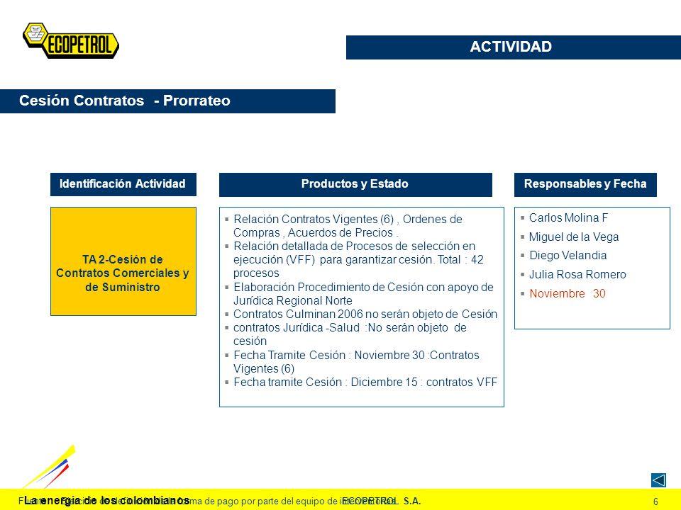 La energía de los colombianos ECOPETROL S.A. 6 Fuente:Ejercicio de definición de la forma de pago por parte del equipo de interventorías TA 2-Cesión d