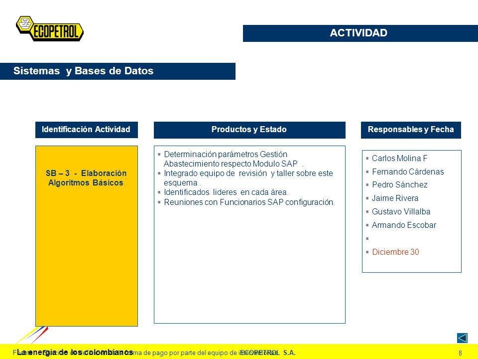 La energía de los colombianos ECOPETROL S.A. 8 Fuente:Ejercicio de definición de la forma de pago por parte del equipo de interventorías SB – 3 - Elab