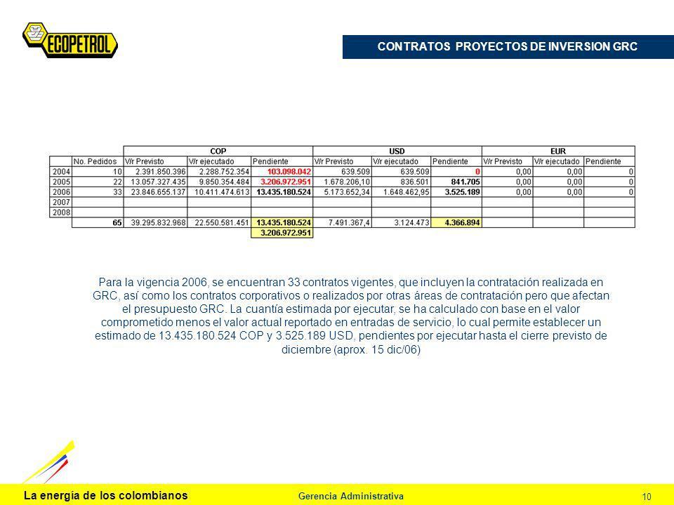 La energía de los colombianos Gerencia Administrativa 10 CONTRATOS PROYECTOS DE INVERSION GRC Para la vigencia 2006, se encuentran 33 contratos vigent