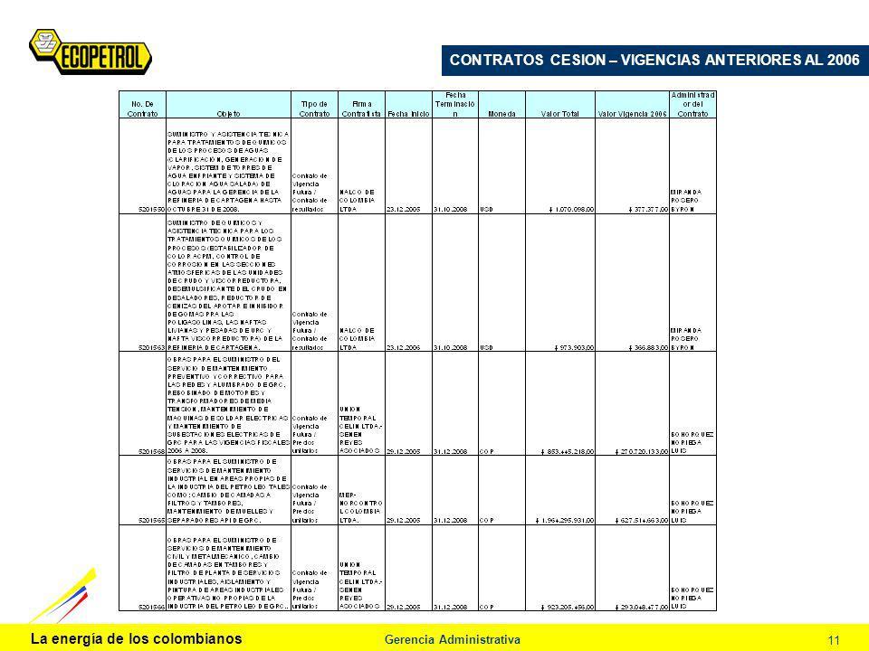La energía de los colombianos Gerencia Administrativa 11 CONTRATOS CESION – VIGENCIAS ANTERIORES AL 2006