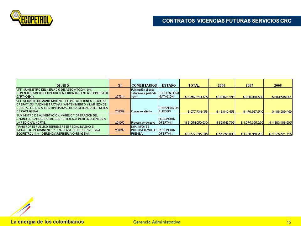 La energía de los colombianos Gerencia Administrativa 15 CONTRATOS VIGENCIAS FUTURAS SERVICIOS GRC