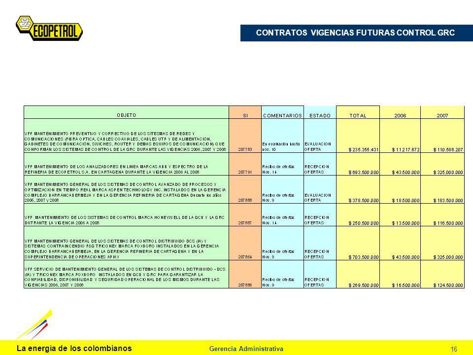 La energía de los colombianos Gerencia Administrativa 16 CONTRATOS VIGENCIAS FUTURAS CONTROL GRC