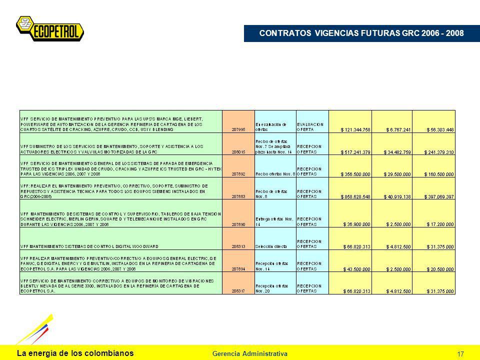 La energía de los colombianos Gerencia Administrativa 17 CONTRATOS VIGENCIAS FUTURAS GRC 2006 - 2008