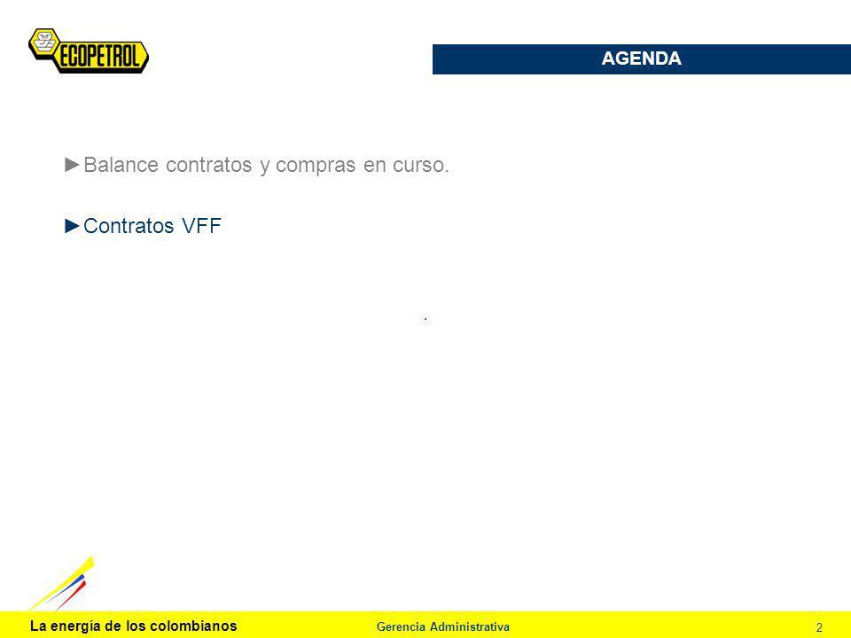 La energía de los colombianos Gerencia Administrativa 2 AGENDA Balance contratos y compras en curso. Contratos VFF