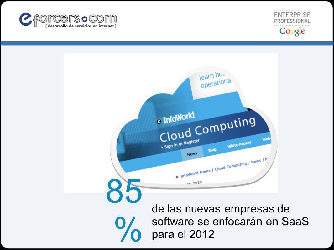 85 % de las nuevas empresas de software se enfocarán en SaaS para el 2012