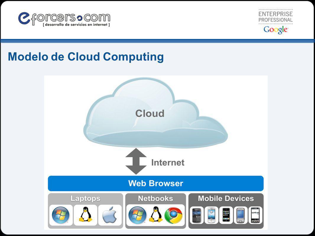 Almacenamiento Masivo Capacidad de Procesamiento Colosal Interacciones en Tiempo Real Accesible con cualquier plataforma Caracteristicas de Cloud Computing