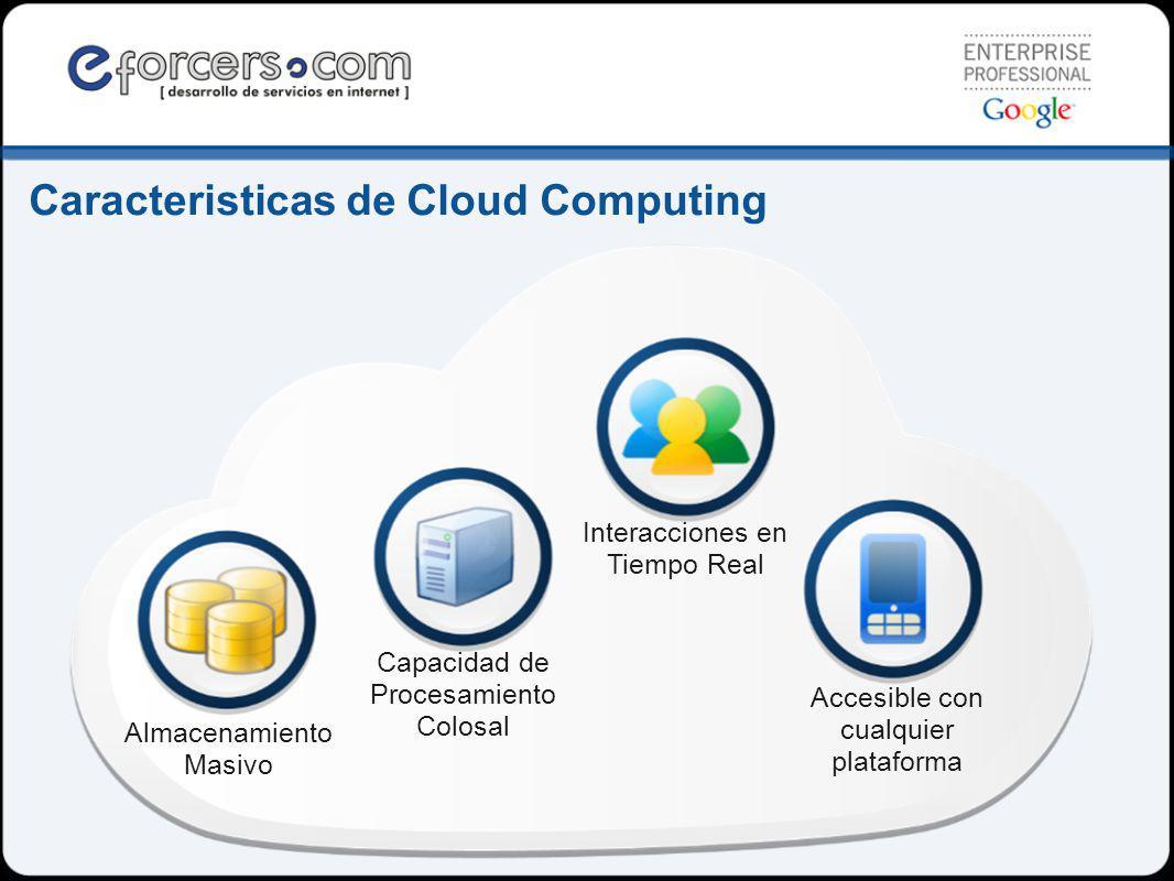 Beneficios Capacidad de procesamiento y almacenamiento sin instalar máquinas localmente Acceso a la información y los servicios desde cualquier lugar Mayor Economía Maduración de las tecnologías de virtualización.