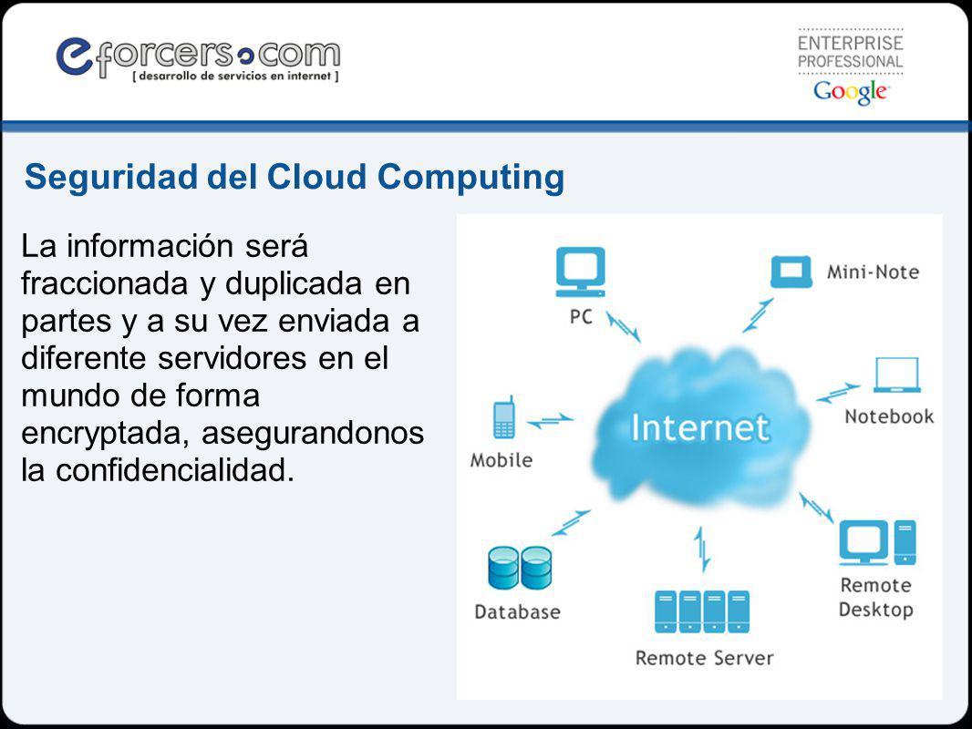 Seguridad del Cloud Computing La información será fraccionada y duplicada en partes y a su vez enviada a diferente servidores en el mundo de forma encryptada, asegurandonos la confidencialidad.