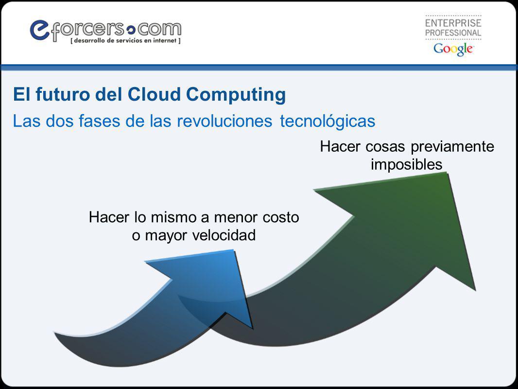 Geolocalización Traducción Tiempo Real Voz a Texto Nuevas posibilidades El futuro del Cloud Computing