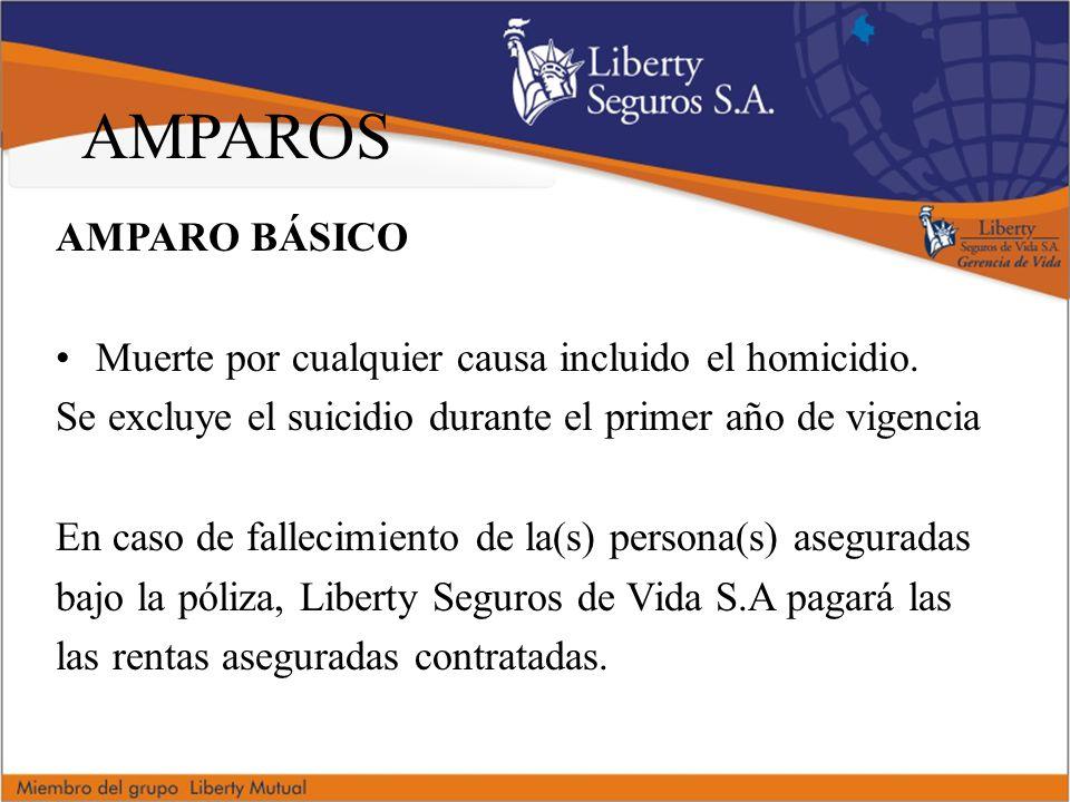 AMPAROS AMPARO BÁSICO Muerte por cualquier causa incluido el homicidio.