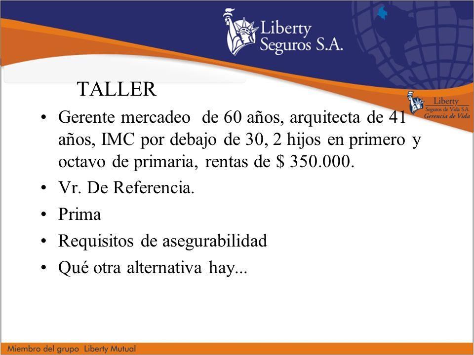 TALLER Gerente mercadeo de 60 años, arquitecta de 41 años, IMC por debajo de 30, 2 hijos en primero y octavo de primaria, rentas de $ 350.000.