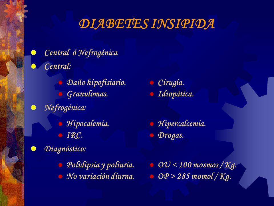 DIABETES INSIPIDA Central ó Nefrogénica Central: Daño hipofisiario.