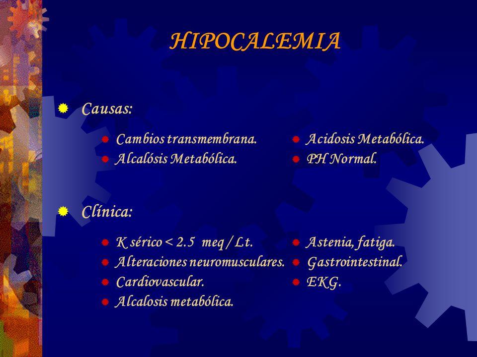 HIPOCALEMIA Causas: Cambios transmembrana.Acidosis Metabólica.