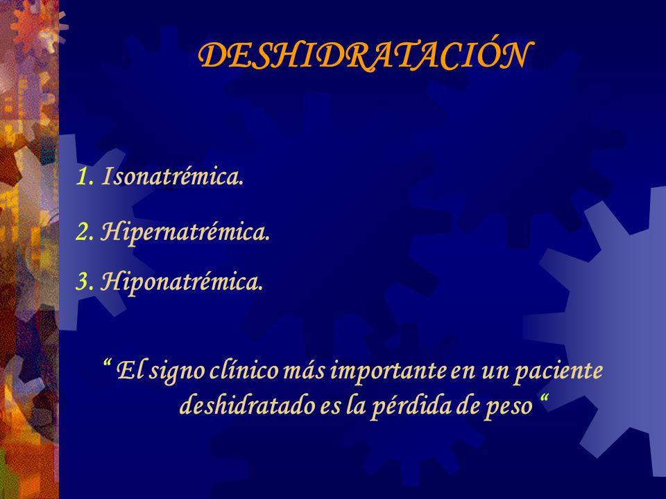 HIPONATREMIA HIPOOSMOLAR HIPOVOLÉMICA Na Total perdido es desproporcionado para la cantidad de agua o cuando el déficit de Na se reemplaza con líquidos Hipotónicos.