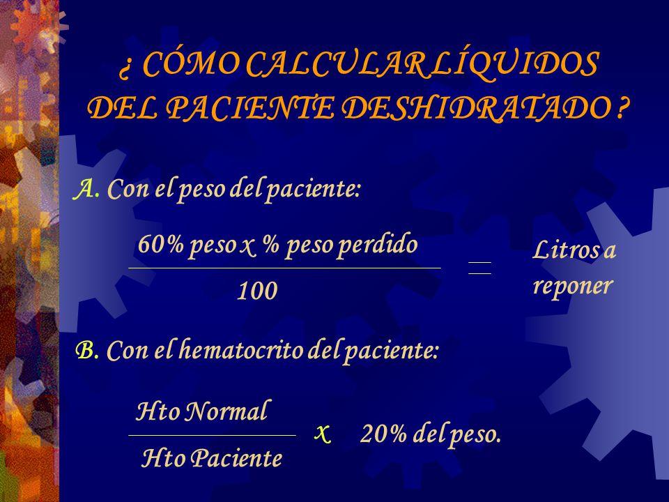 ¿ CÓMO REPONER EL Na .Lo primero corregir volemia con solución salina 0.9%.